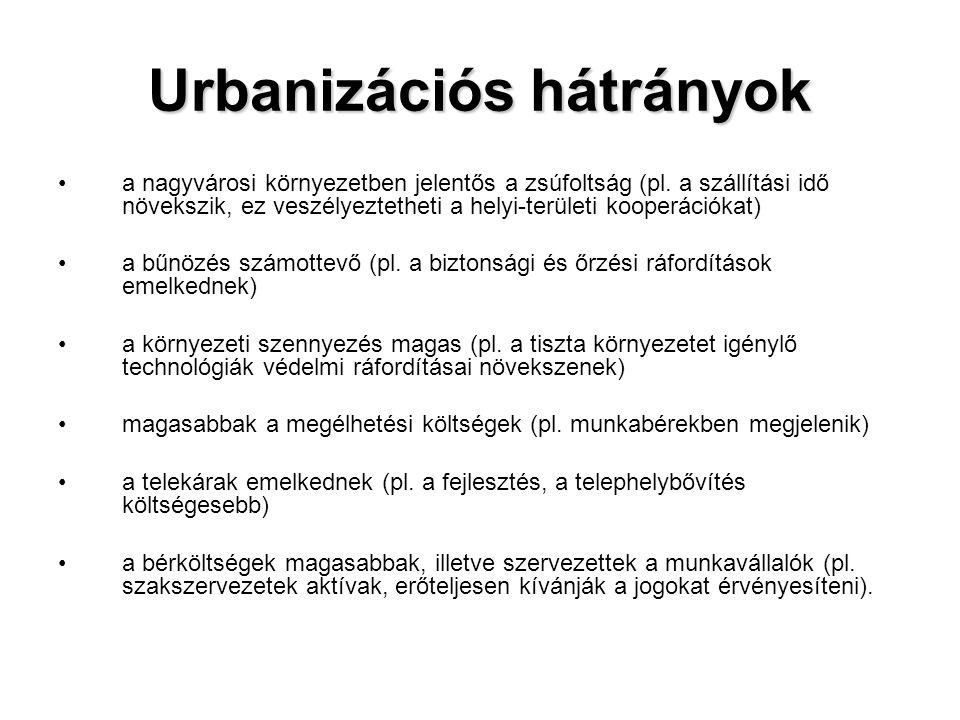 Urbanizációs hátrányok