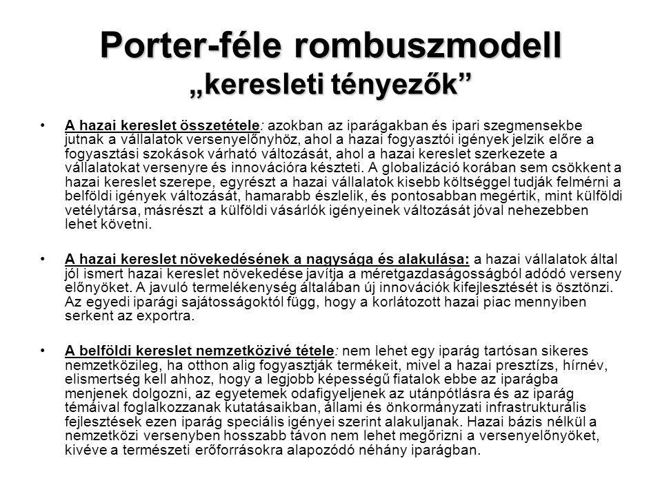 """Porter-féle rombuszmodell """"keresleti tényezők"""