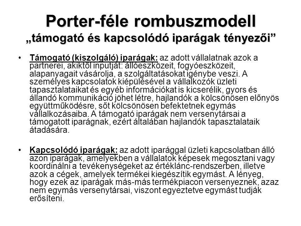 """Porter-féle rombuszmodell """"támogató és kapcsolódó iparágak tényezői"""