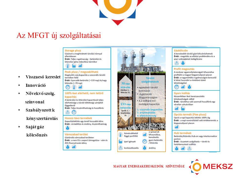 Az MFGT új szolgáltatásai