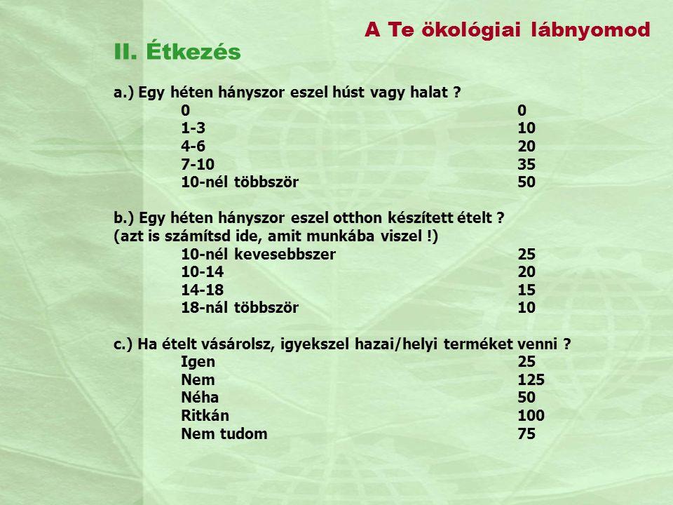 II. Étkezés A Te ökológiai lábnyomod