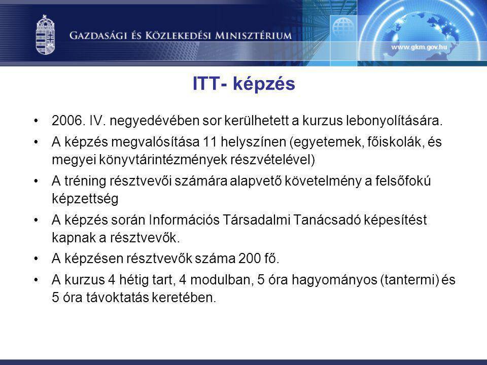 ITT- képzés 2006. IV. negyedévében sor kerülhetett a kurzus lebonyolítására.