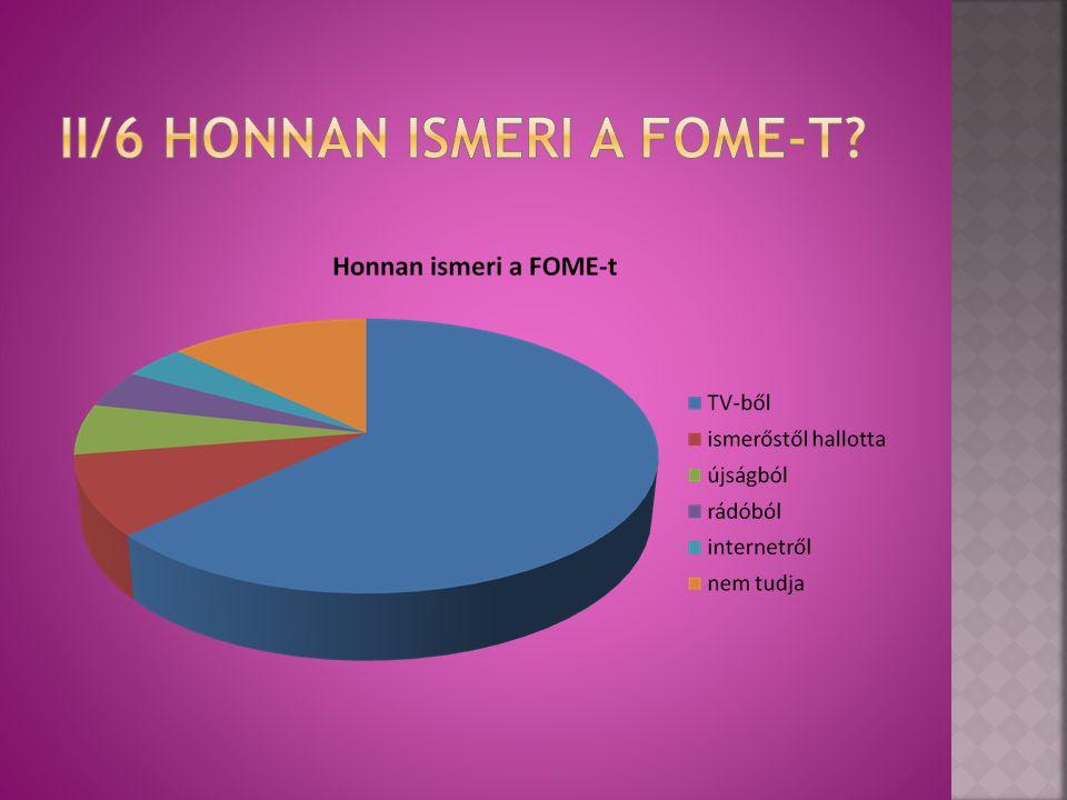 II/6 Honnan ismeri a FOME-t