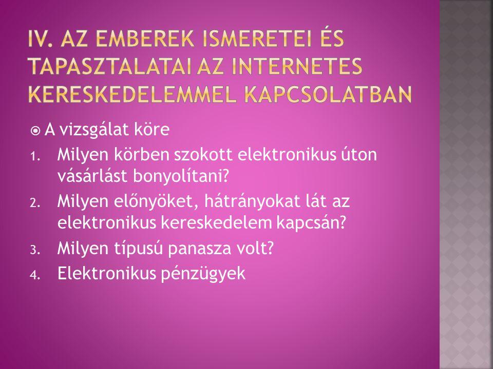 IV. Az emberek ismeretei és tapasztalatai az internetes kereskedelemmel kapcsolatban