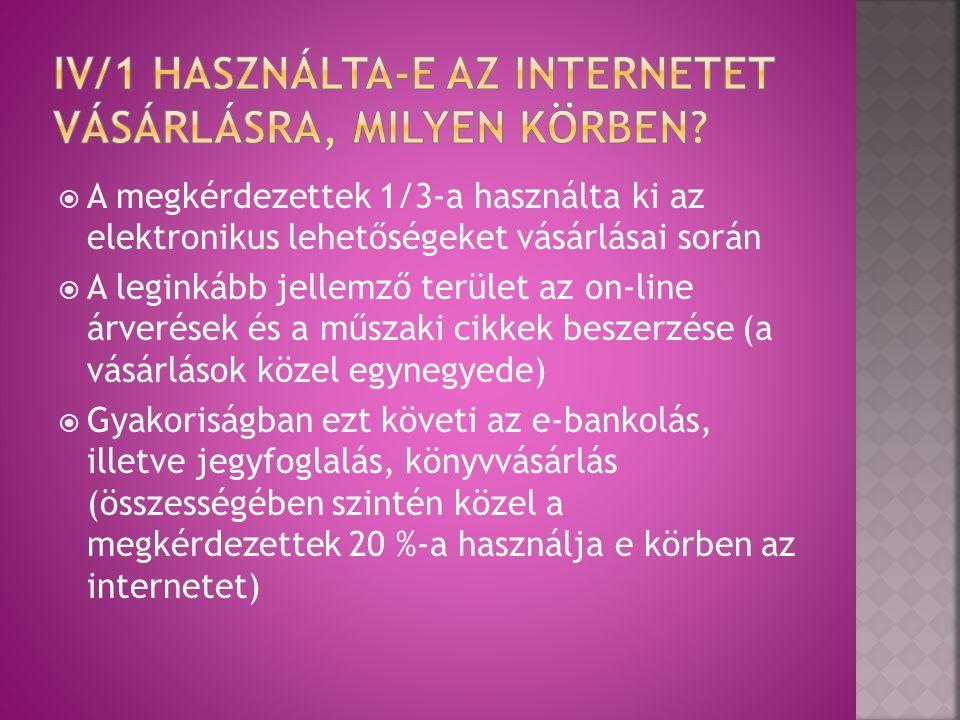 IV/1 Használta-e az internetet vásárlásra, milyen körben