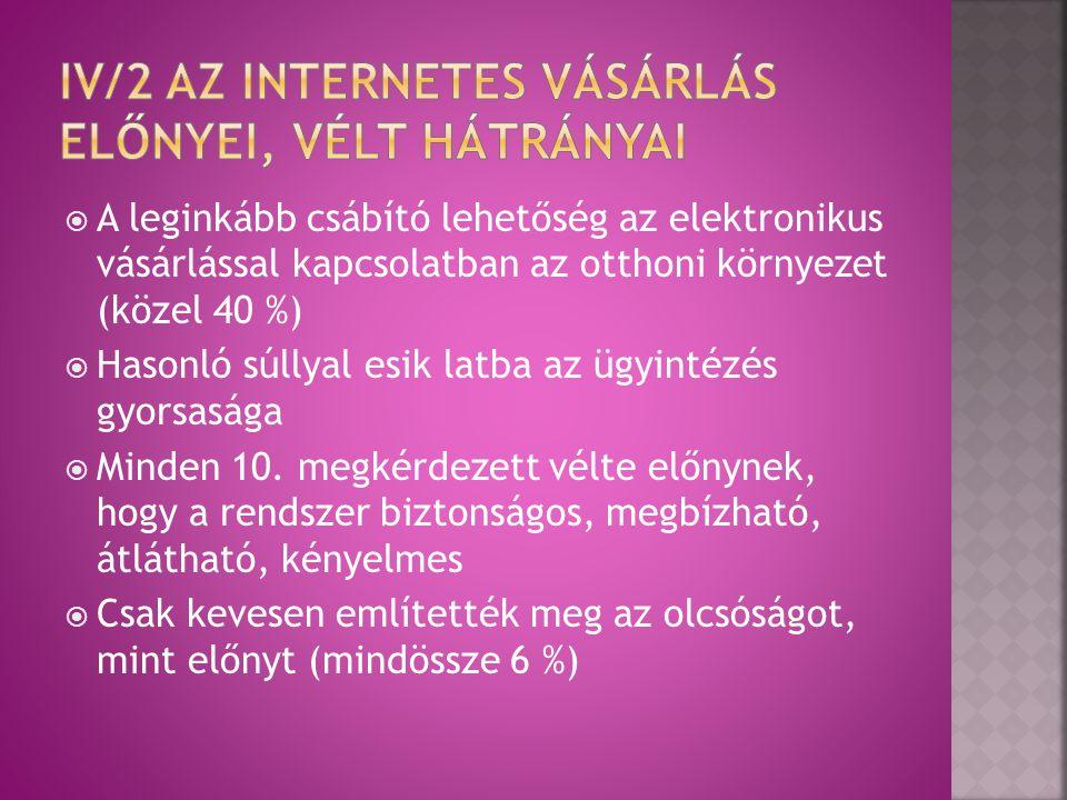 IV/2 Az internetes vásárlás előnyei, vélt hátrányai