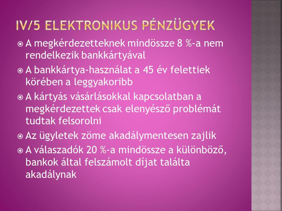 IV/5 Elektronikus pénzügyek
