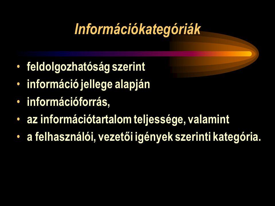 Információkategóriák