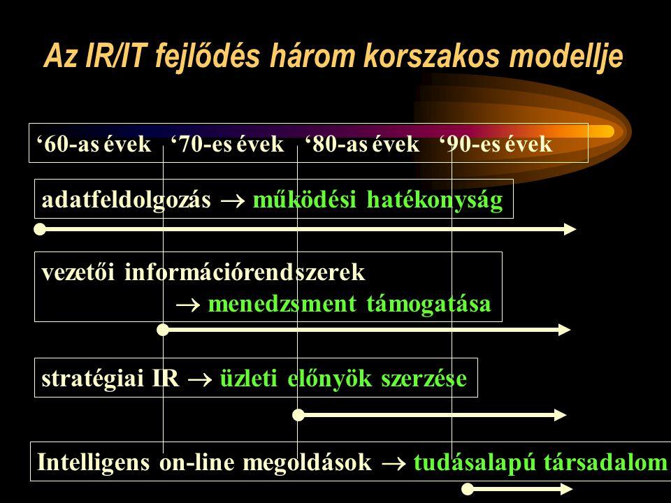 Az IR/IT fejlődés három korszakos modellje