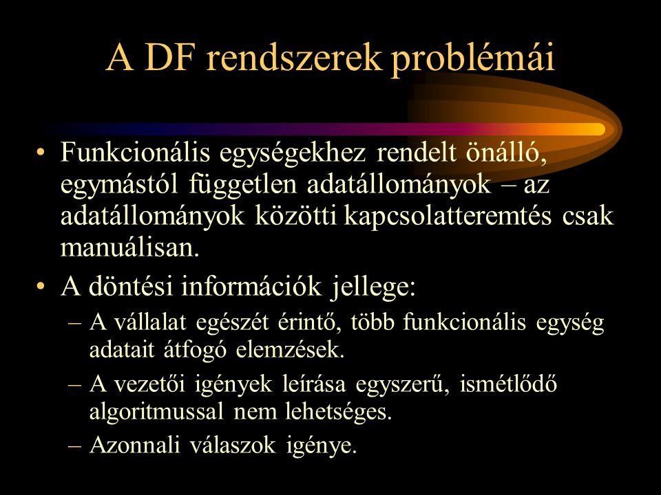 A DF rendszerek problémái