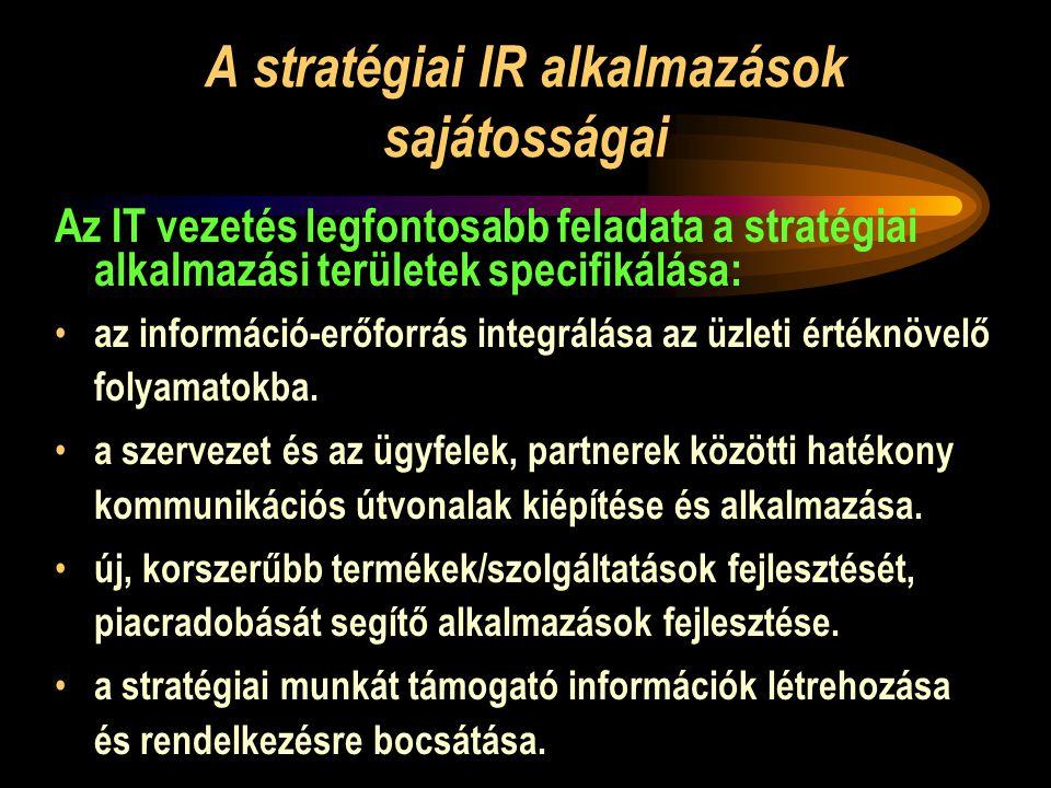 A stratégiai IR alkalmazások sajátosságai