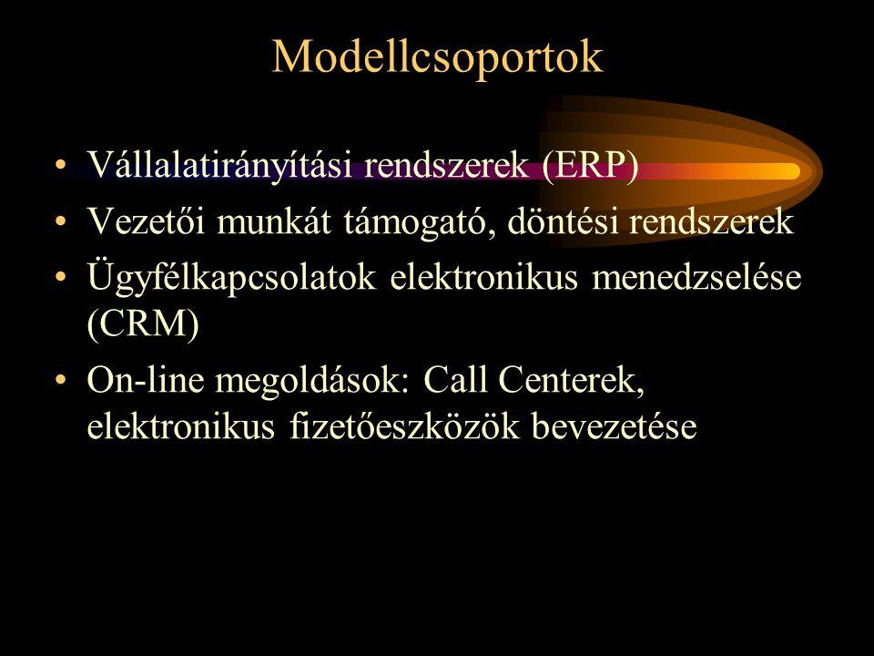 Modellcsoportok Vállalatirányítási rendszerek (ERP)