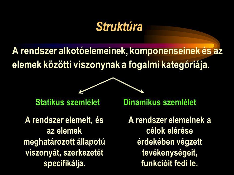 Struktúra A rendszer alkotóelemeinek, komponenseinek és az elemek közötti viszonynak a fogalmi kategóriája.