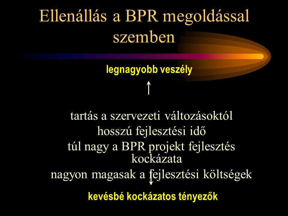 Ellenállás a BPR megoldással szemben