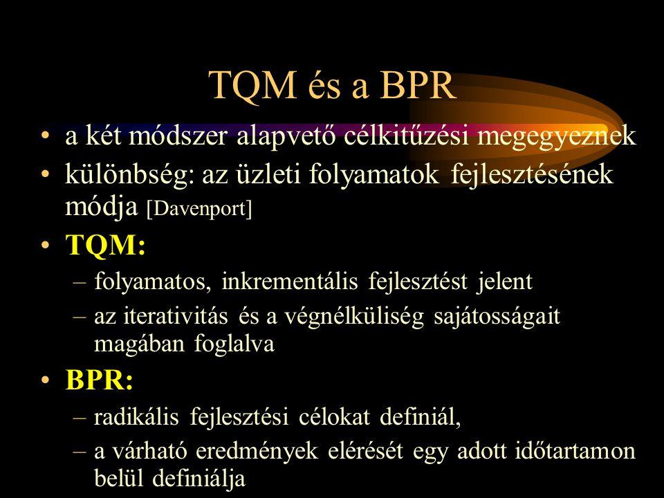 TQM és a BPR a két módszer alapvető célkitűzési megegyeznek