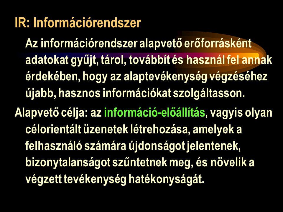 IR: Információrendszer