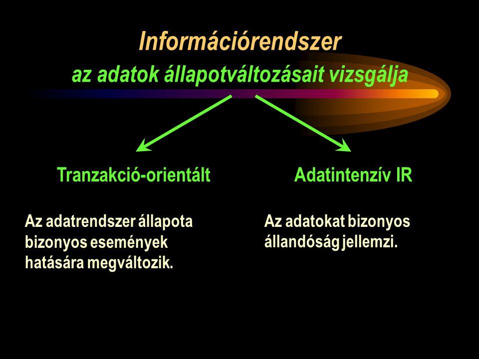 Információrendszer az adatok állapotváltozásait vizsgálja