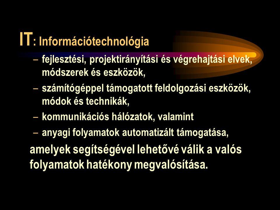 IT: Információtechnológia