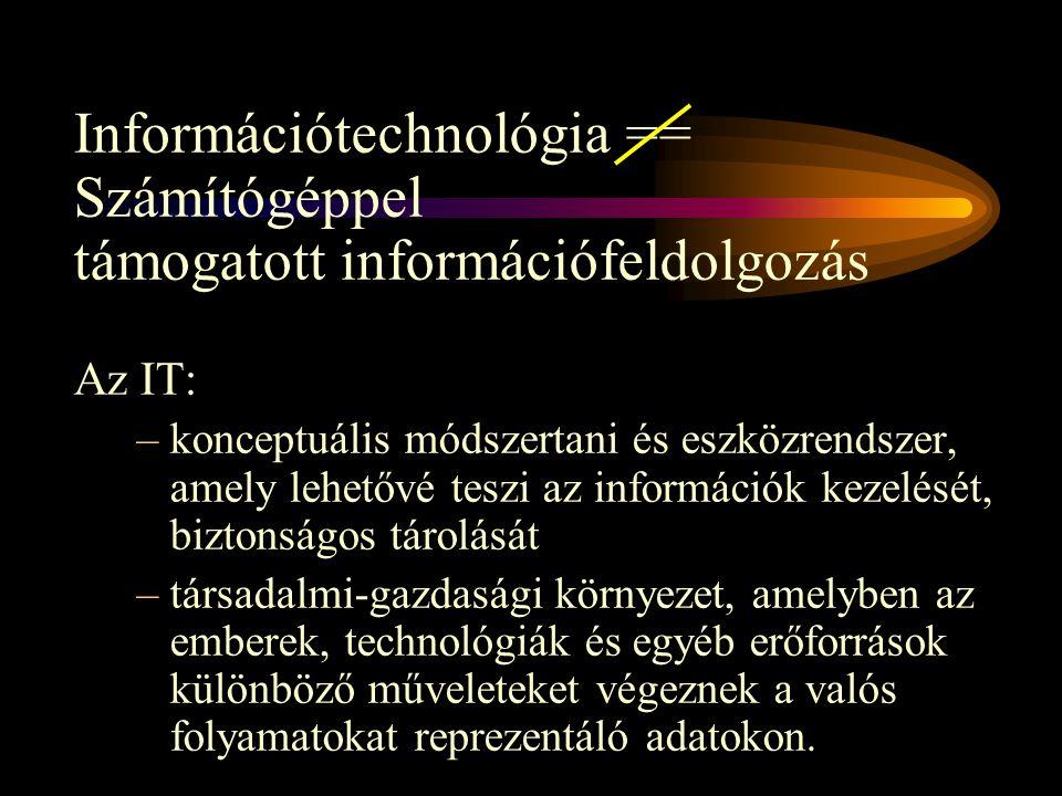Információtechnológia == Számítógéppel támogatott információfeldolgozás