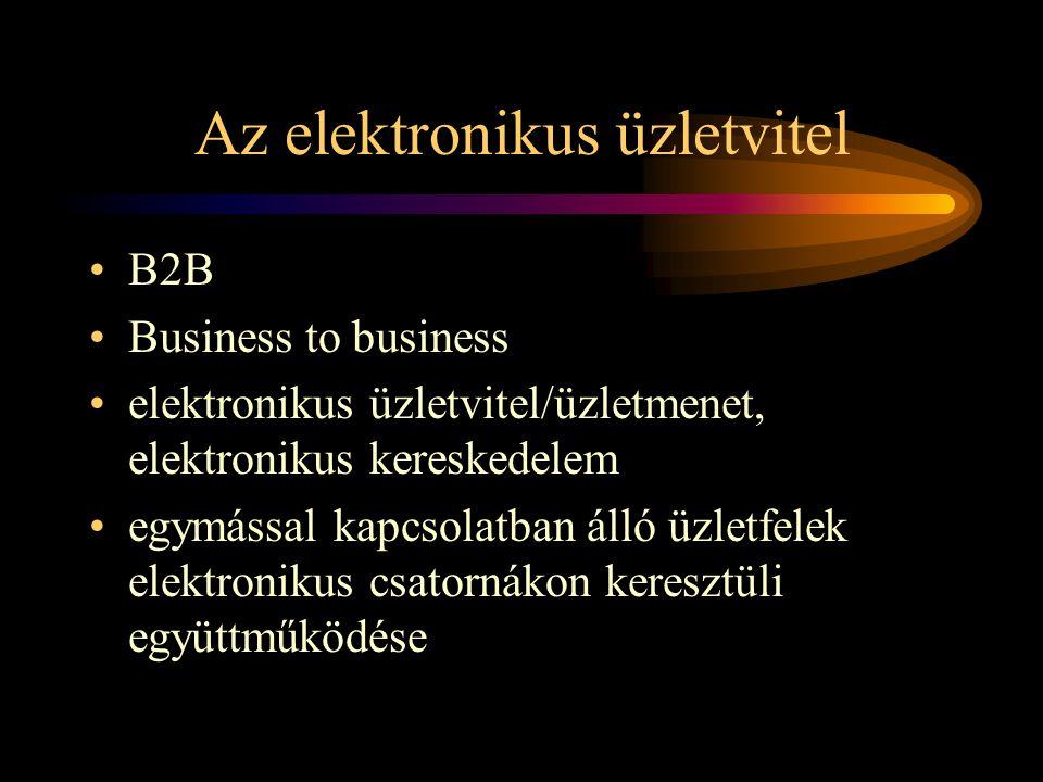Az elektronikus üzletvitel