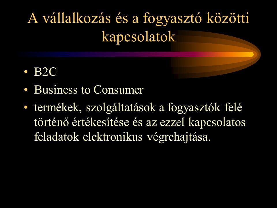 A vállalkozás és a fogyasztó közötti kapcsolatok
