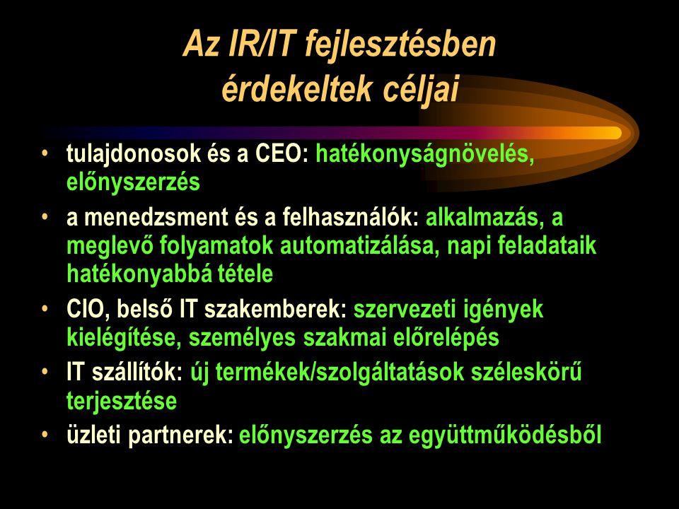 Az IR/IT fejlesztésben érdekeltek céljai