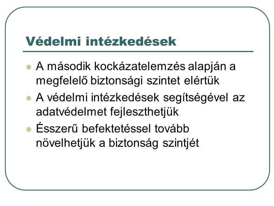 Védelmi intézkedések A második kockázatelemzés alapján a megfelelő biztonsági szintet elértük.
