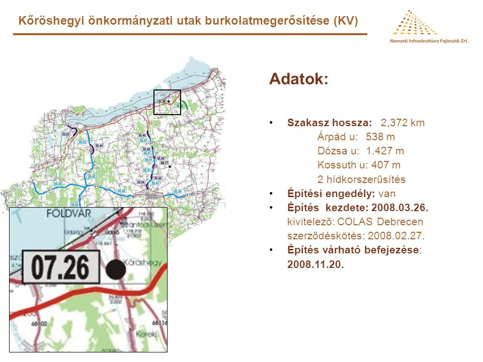 Adatok: Kőröshegyi önkormányzati utak burkolatmegerősítése (KV)