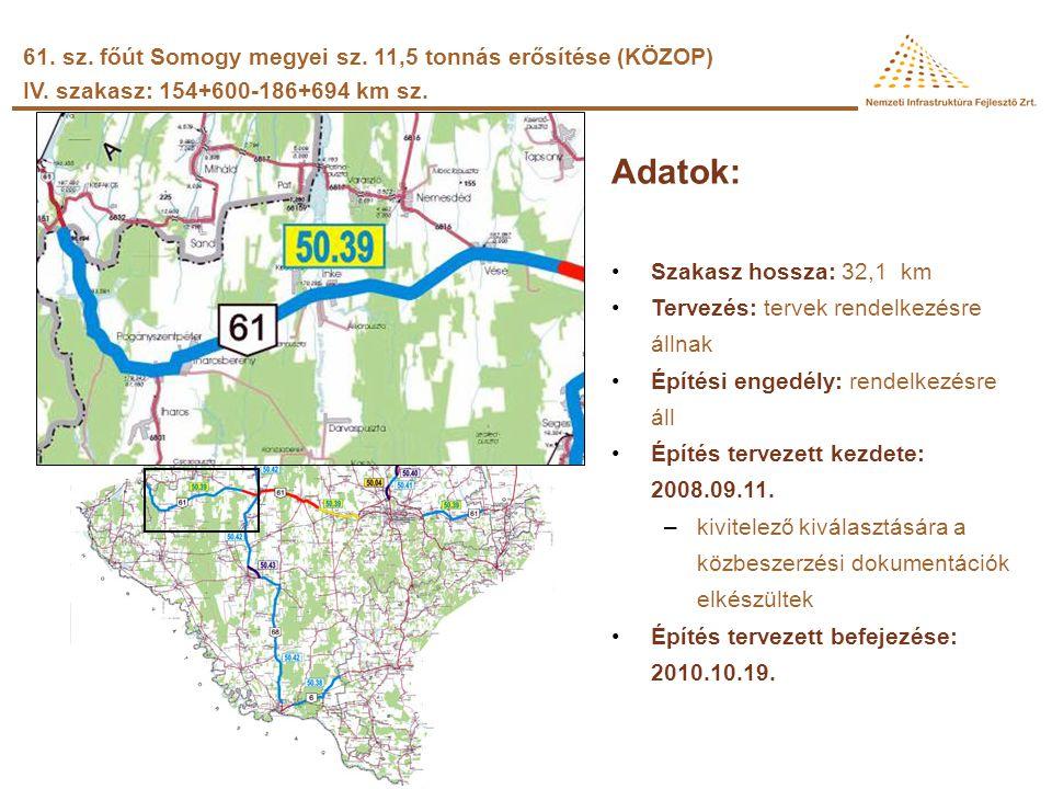 Adatok: 61. sz. főút Somogy megyei sz. 11,5 tonnás erősítése (KÖZOP)