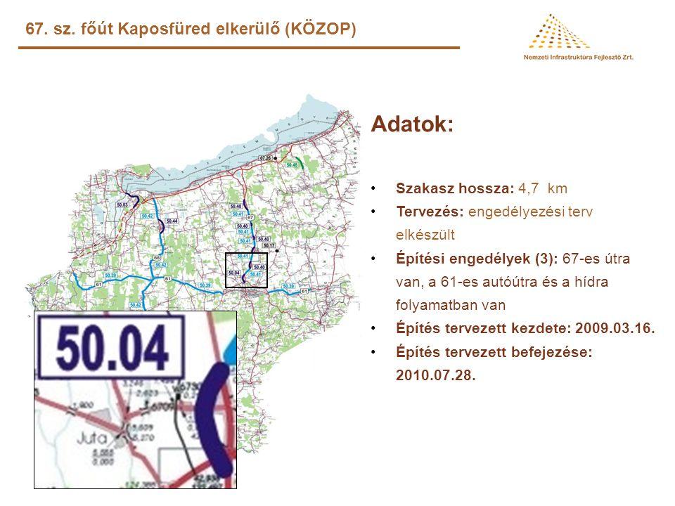 Adatok: 67. sz. főút Kaposfüred elkerülő (KÖZOP)