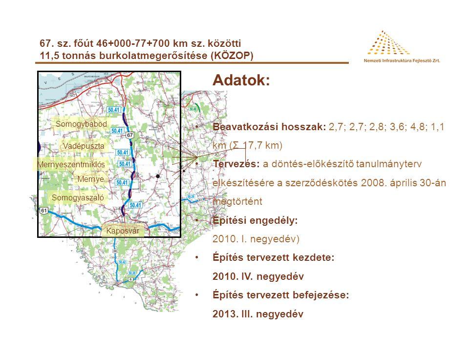 Adatok: 67. sz. főút 46+000-77+700 km sz. közötti