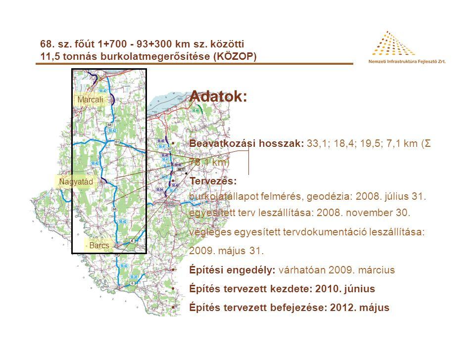 Adatok: 68. sz. főút 1+700 - 93+300 km sz. közötti