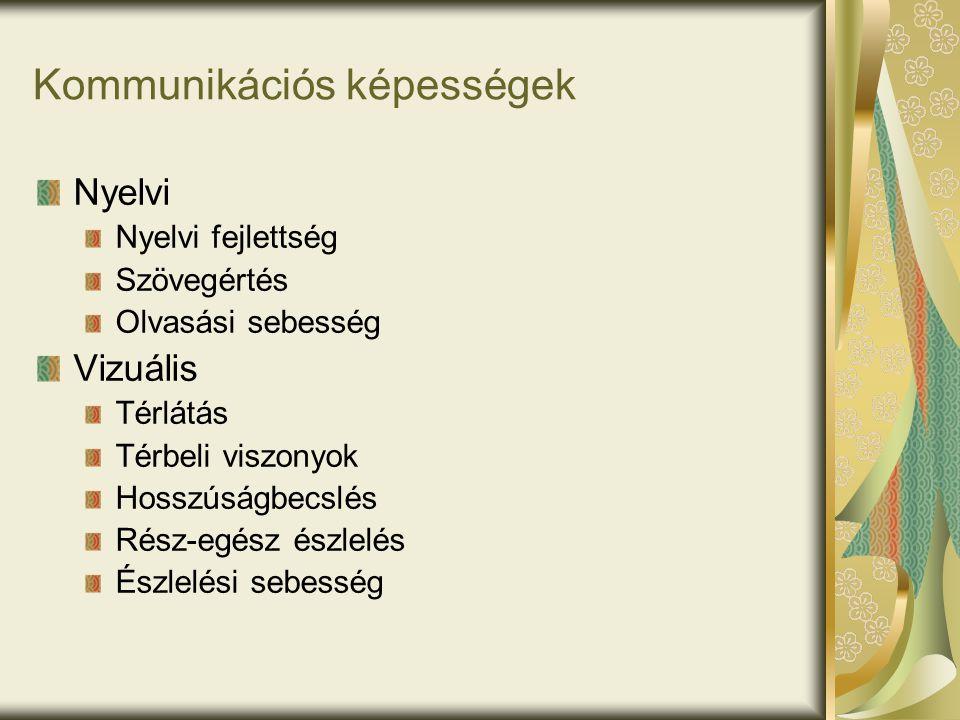 Kommunikációs képességek