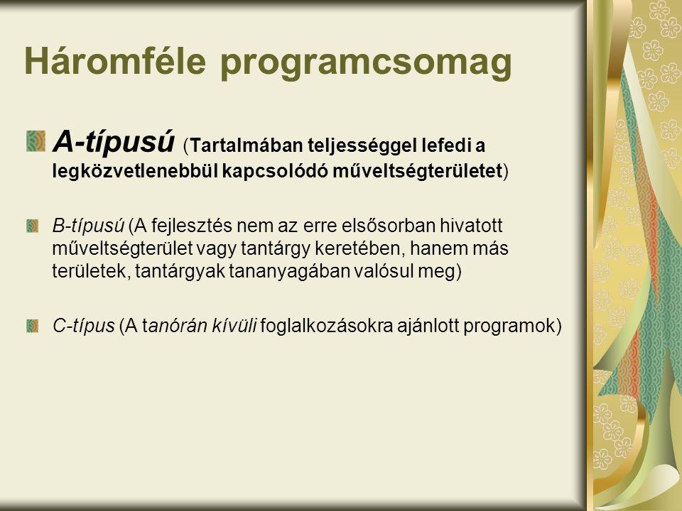 Háromféle programcsomag