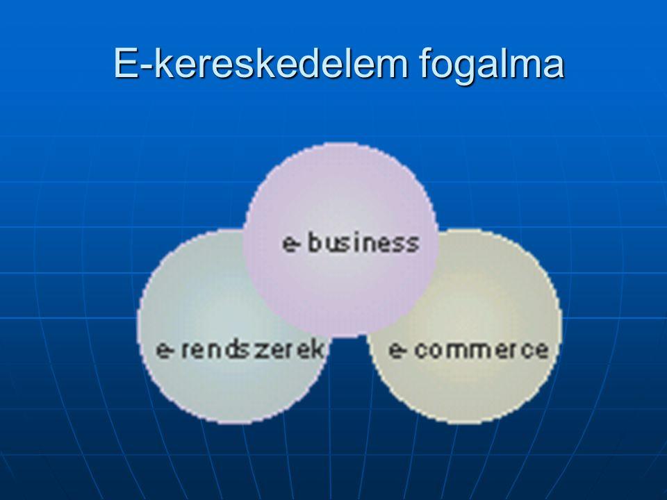 E-kereskedelem fogalma