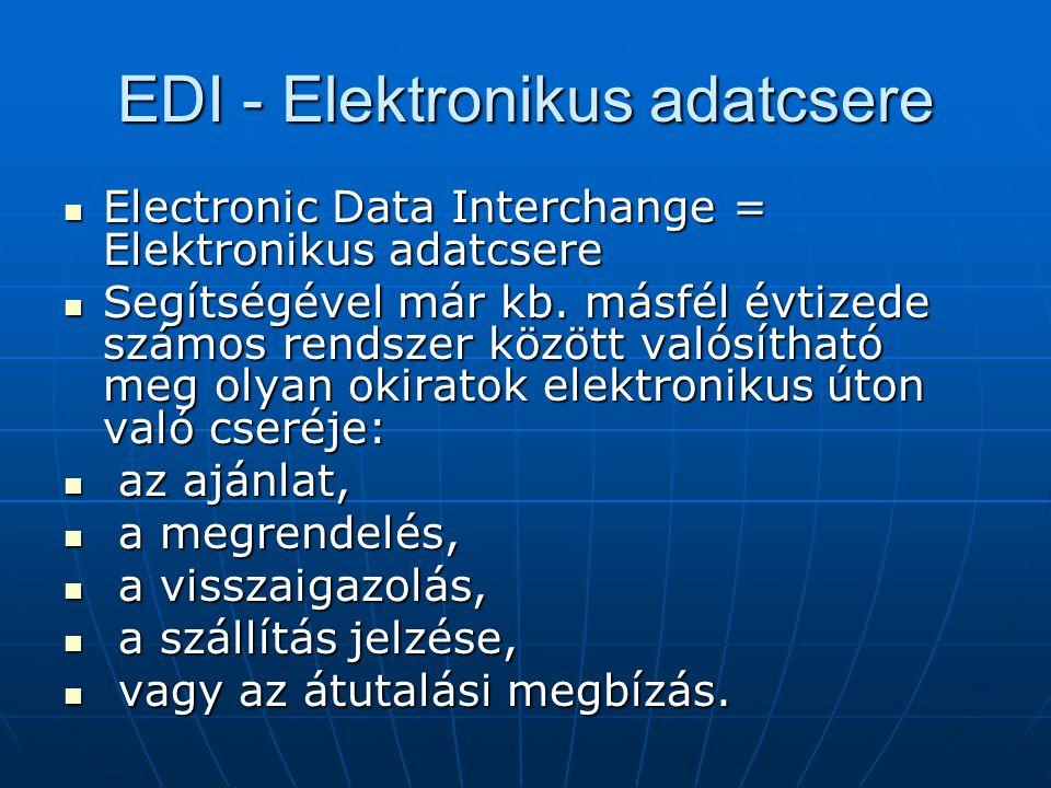 EDI - Elektronikus adatcsere
