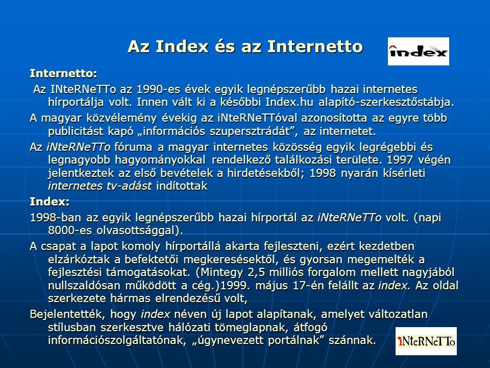 Az Index és az Internetto