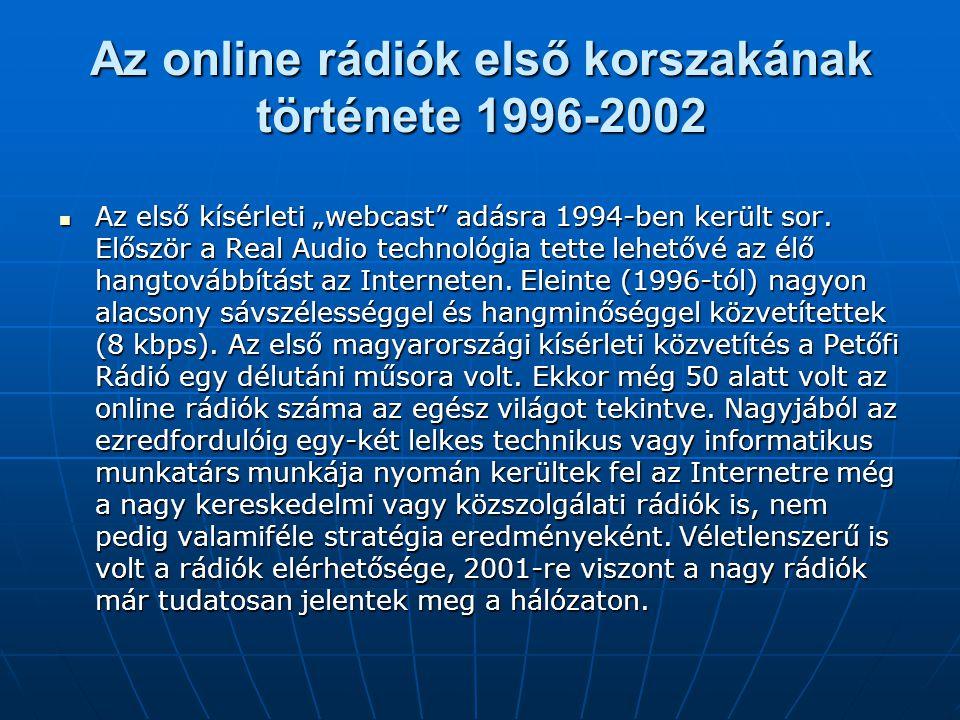 Az online rádiók első korszakának története 1996-2002