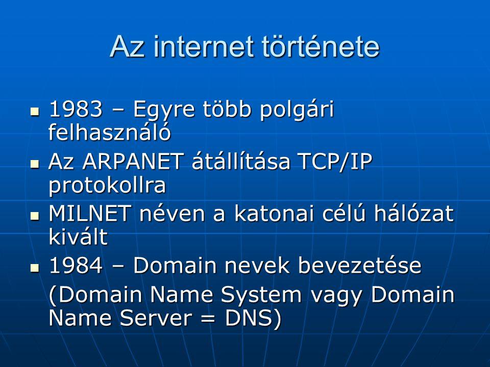 Az internet története 1983 – Egyre több polgári felhasználó