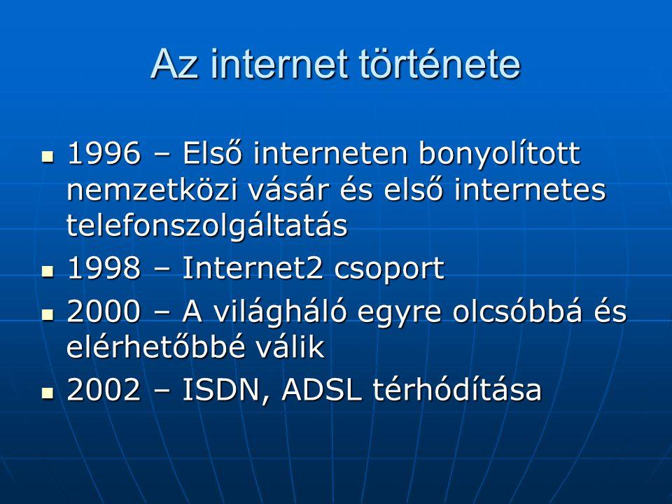 Az internet története 1996 – Első interneten bonyolított nemzetközi vásár és első internetes telefonszolgáltatás.