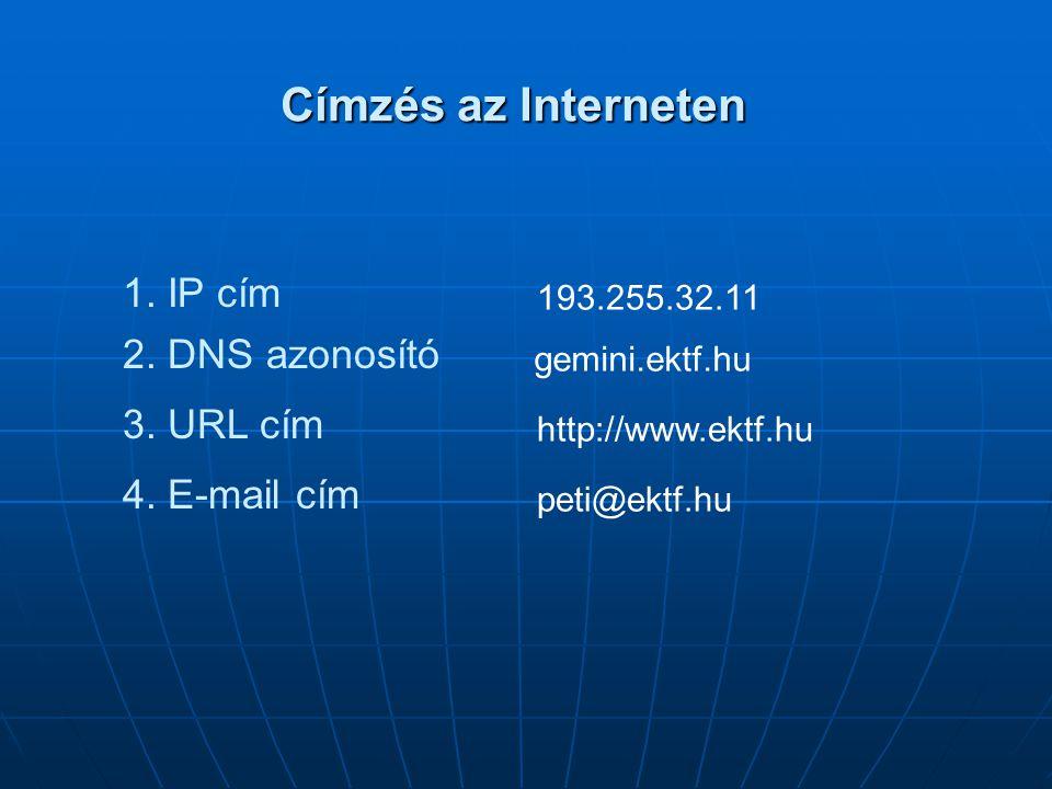 Címzés az Interneten 1. IP cím 2. DNS azonosító 3. URL cím