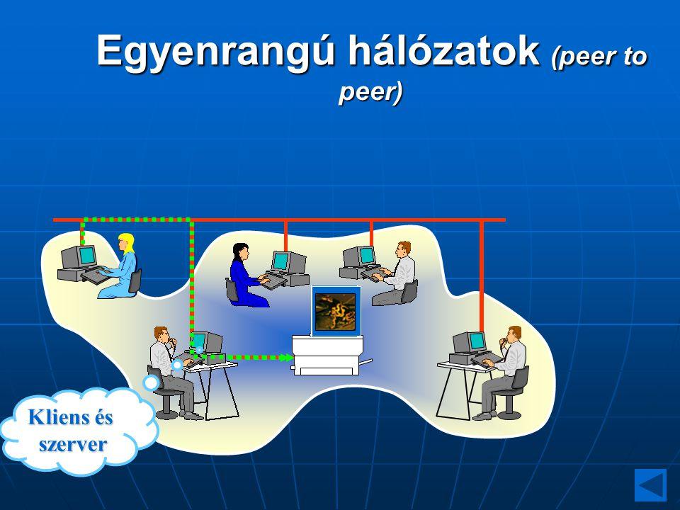 Egyenrangú hálózatok (peer to peer)