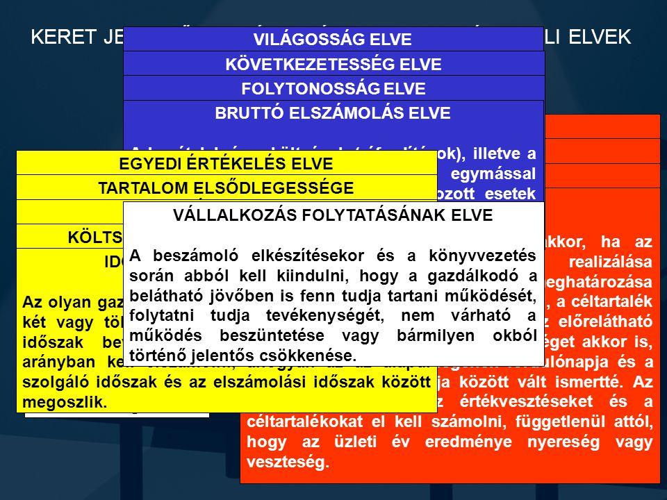 KERET JELLEGŰ SZABÁLYOZÁS SZÁMVITELI ELVEK