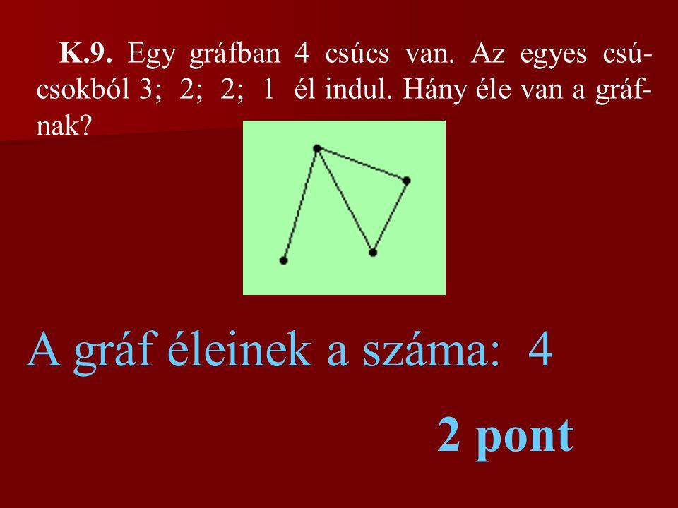 A gráf éleinek a száma: 4 2 pont