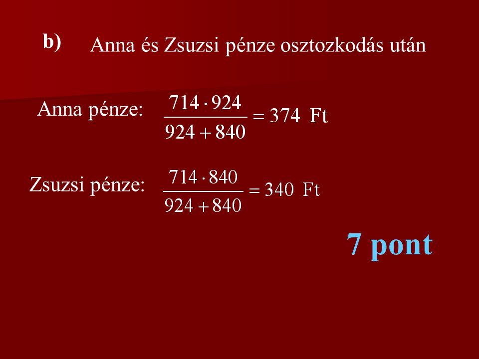 7 pont b) Anna és Zsuzsi pénze osztozkodás után Anna pénze: