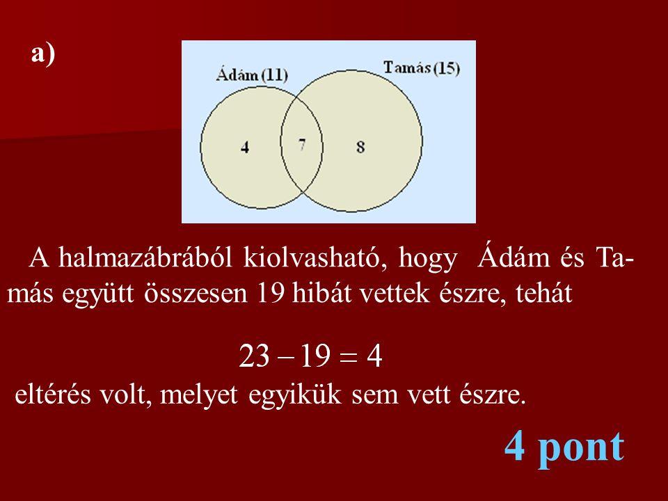 a) A halmazábrából kiolvasható, hogy Ádám és Ta-más együtt összesen 19 hibát vettek észre, tehát. eltérés volt, melyet egyikük sem vett észre.