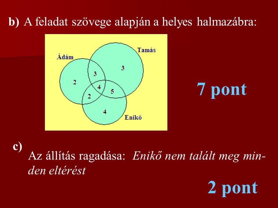 7 pont 2 pont b) A feladat szövege alapján a helyes halmazábra: c)