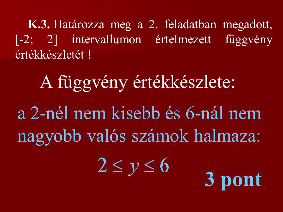 3 pont A függvény értékkészlete: a 2-nél nem kisebb és 6-nál nem