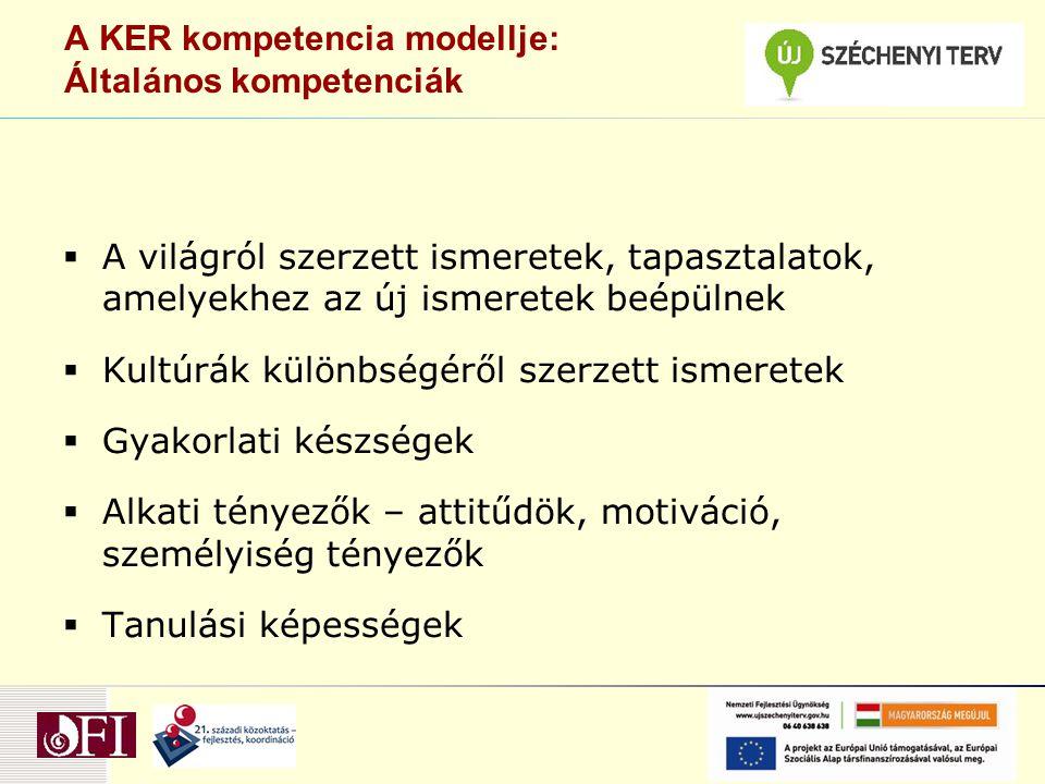 A KER kompetencia modellje: Általános kompetenciák