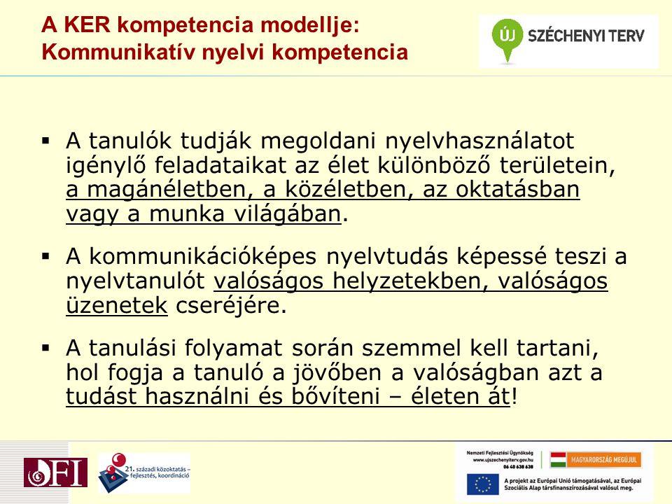 A KER kompetencia modellje: Kommunikatív nyelvi kompetencia
